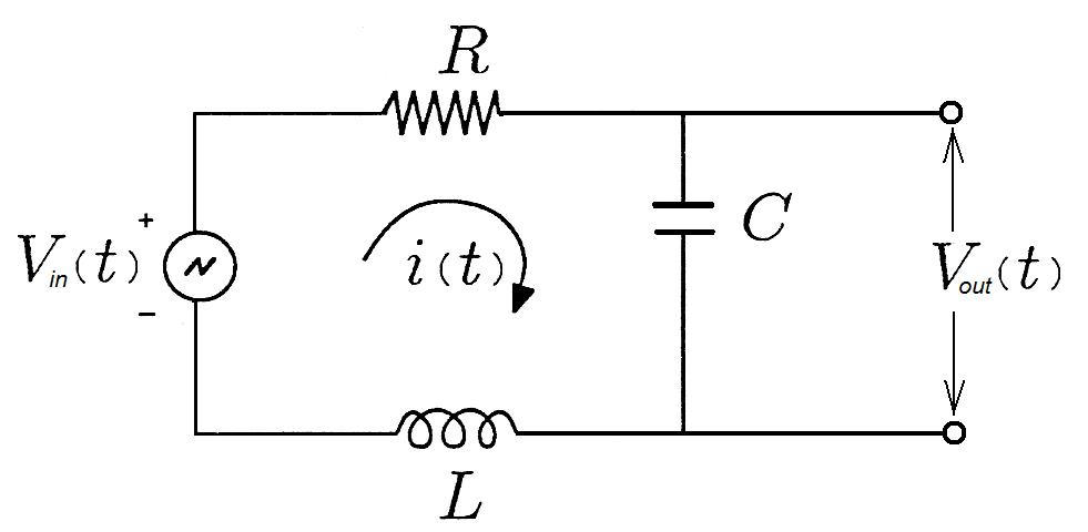 rlc circuit arduino  component formula for resonant