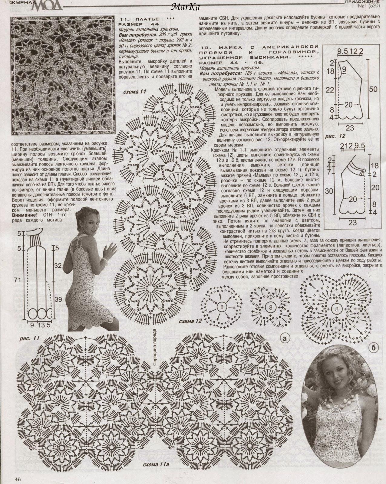 diagrama de punto y confección de vestido al crochet