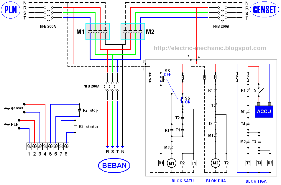 Membuat Panel Amf Ats Switch Genset on omron relay wiring diagram