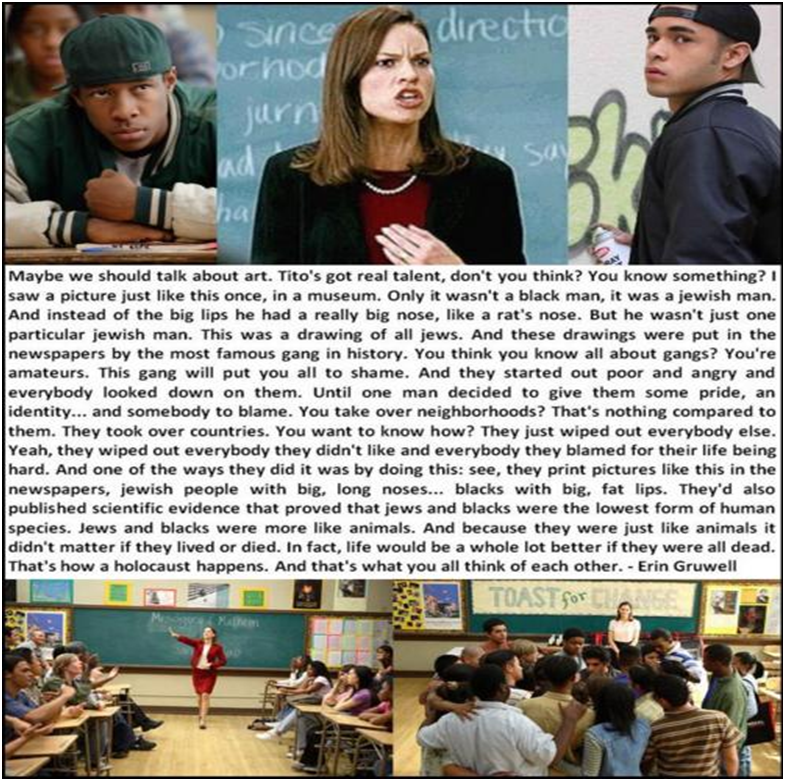 Thesis Statement For Freedom Writers