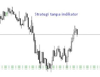 Strategi pemula forex