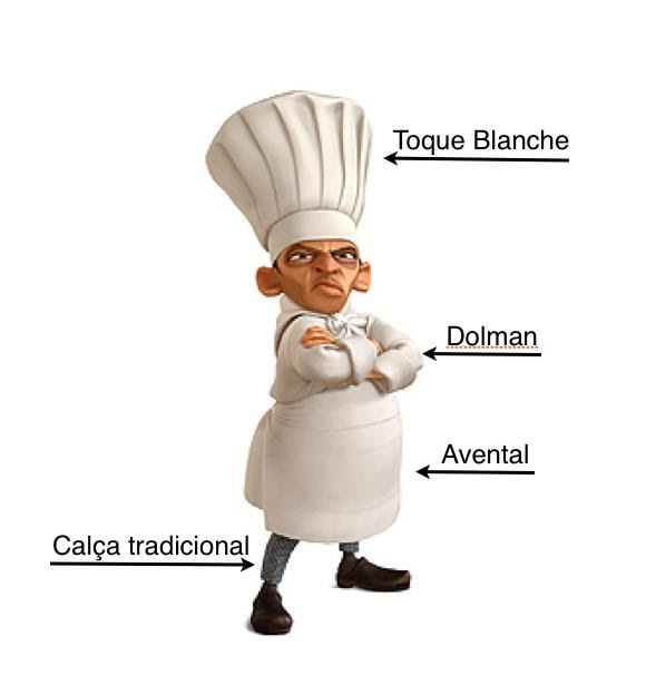 na COZINHA: Uniforme de Cozinheiro!