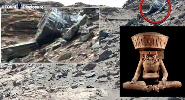 ANCIENT ALIENS ON MARS : HUEHUETEOTL TROUVÉ PAR CURIOSITY, LE VIEUX DIEU DU FEU DES AZTÈQUES