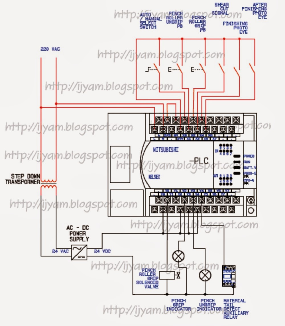 Control And Relay Panel Wiring Diagram : Pinch roller automatic grip control after shear cut using