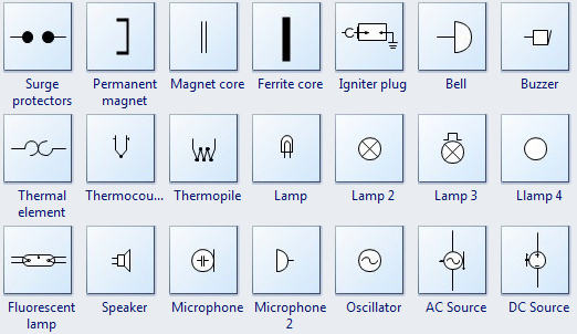 Electrical Symbols Extended | Electrical Engineer