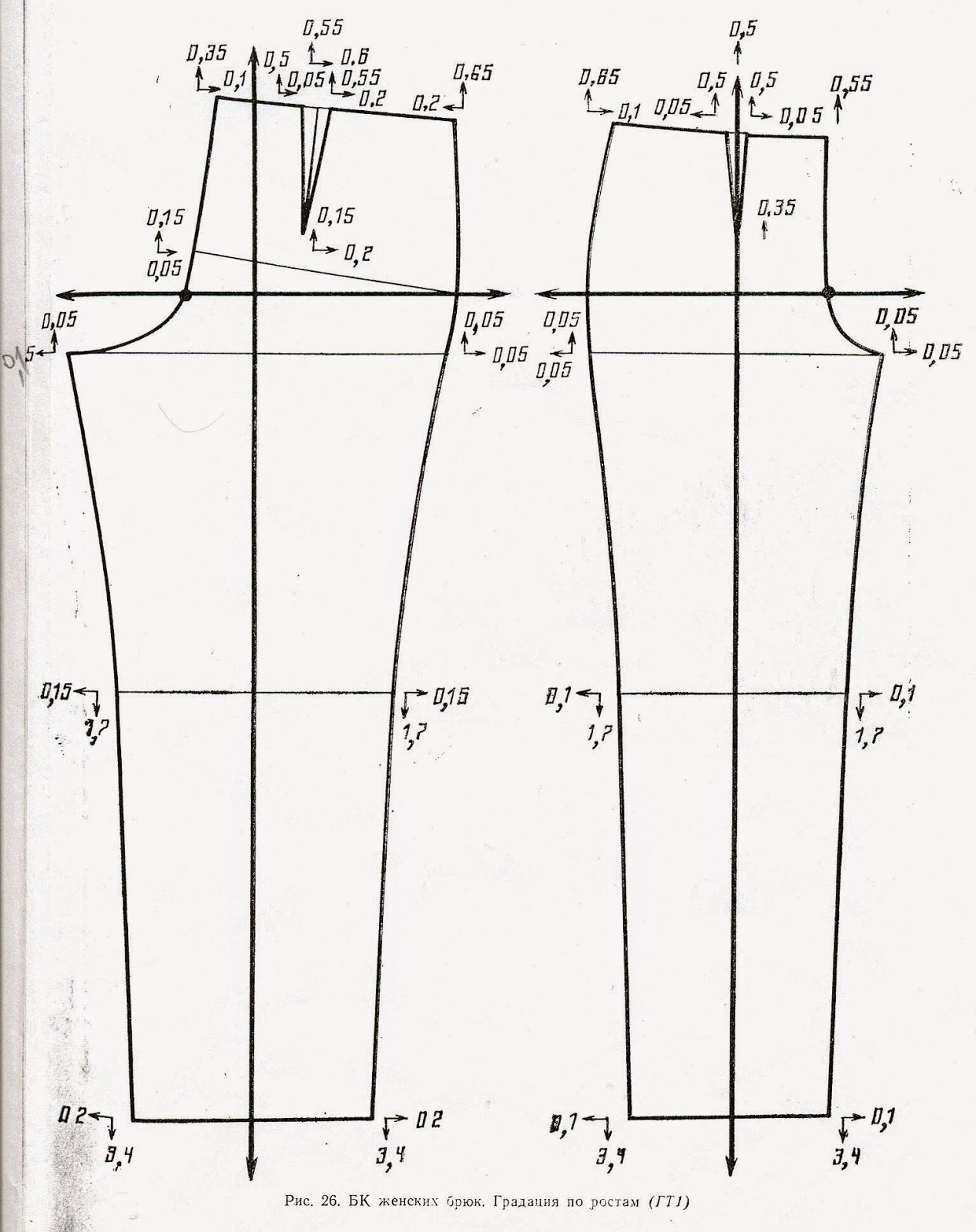 Как увеличить (уменьшить) выкройку 67