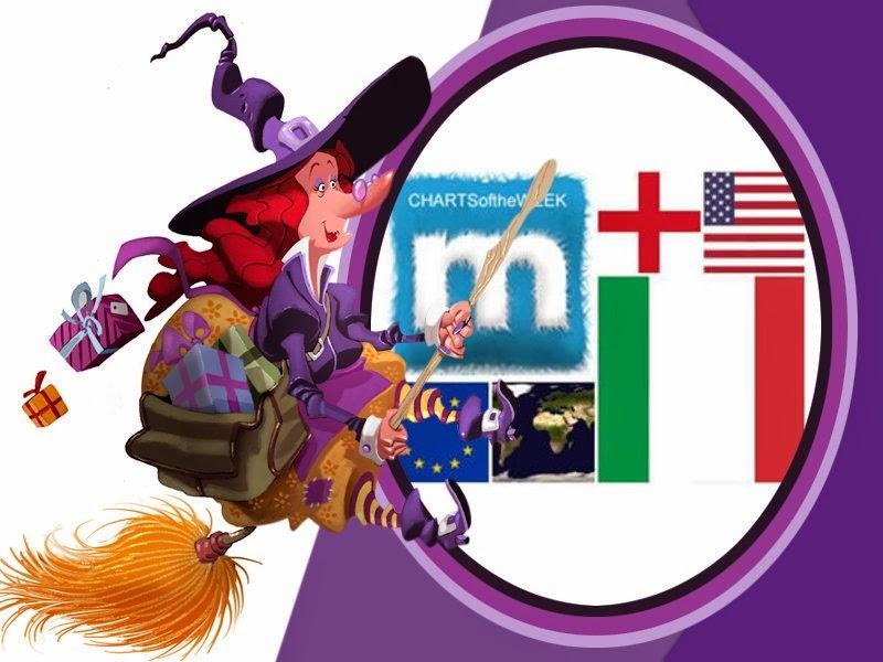 bandiere delle 5 nazioni charts più importanti con befana