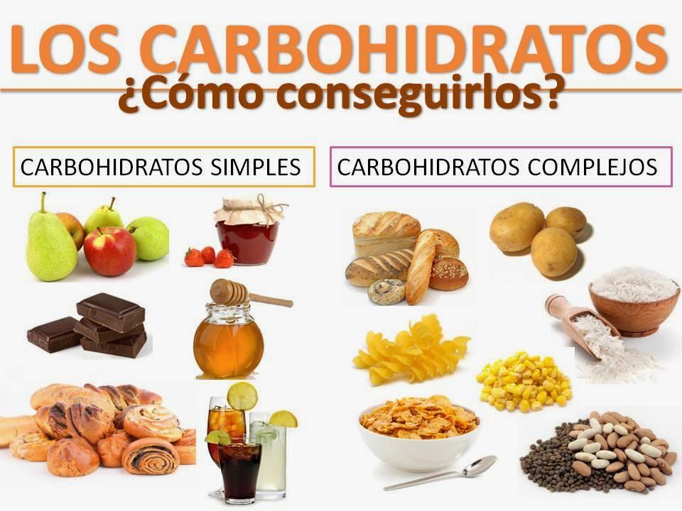 Centro lea debemos o no consumir hidratos de carbono - Alimentos hidratos de carbono ...