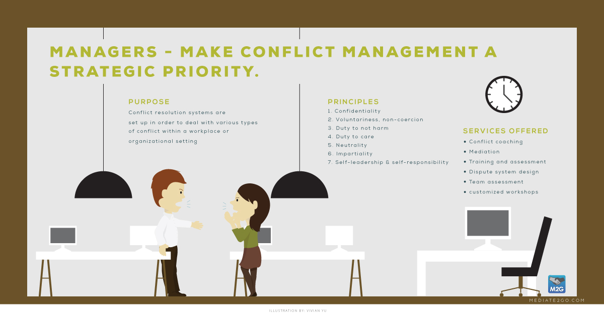 the role of facilitators in management strategies in conflict resolution strategic management and pr A mediation firm specializing in environmental dispute and conflict resolution pr-99 -01 case 6 strategies: storm water management plans now.
