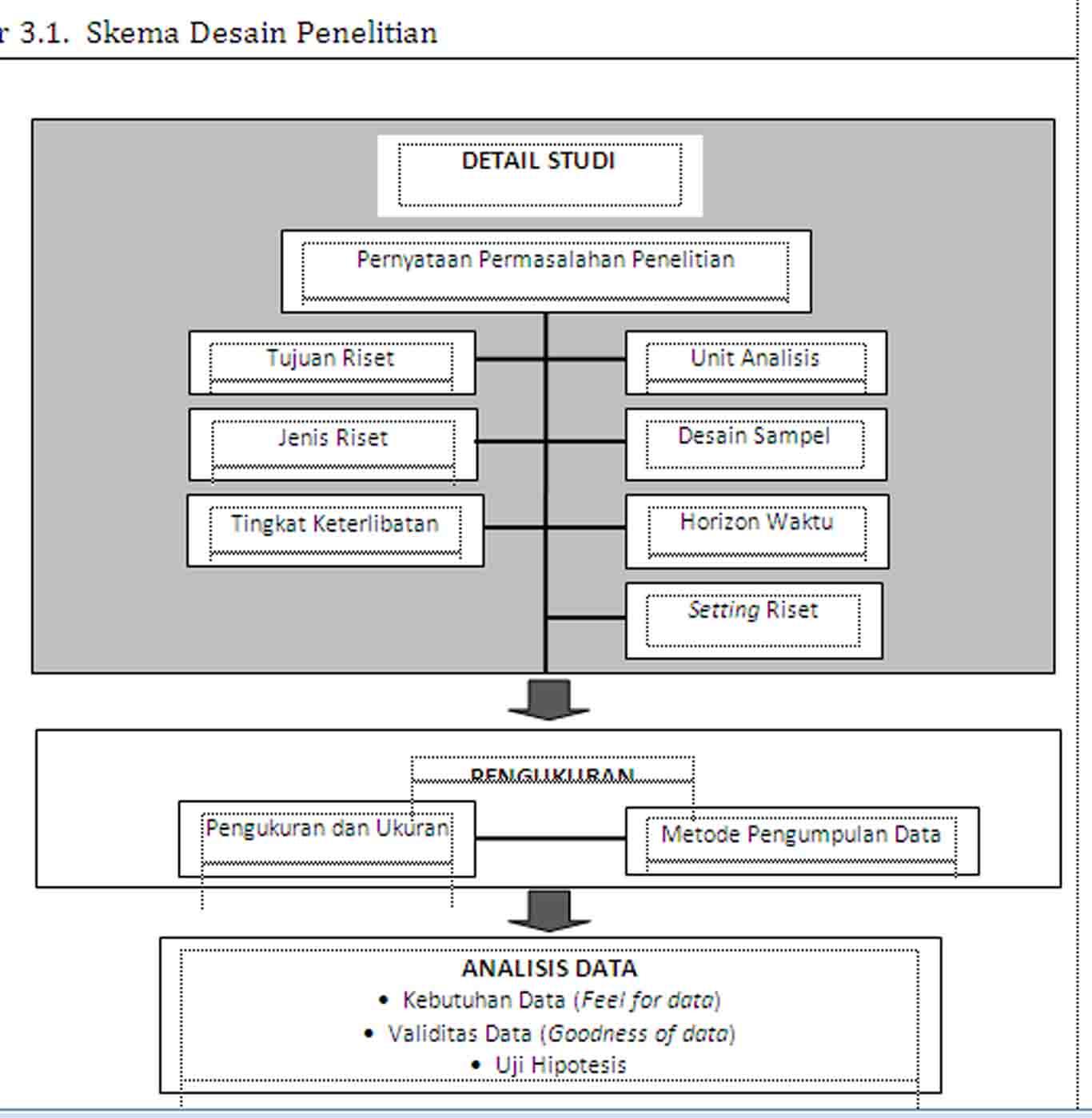 Hyppo Crates for Accounting: DESAIN PENELITIAN : DETAIL STUDI