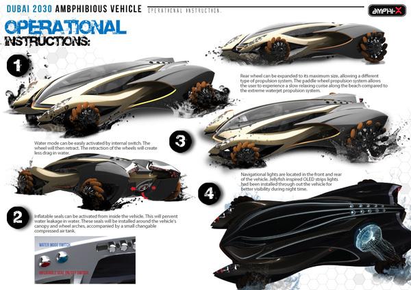 concept amphibi cars