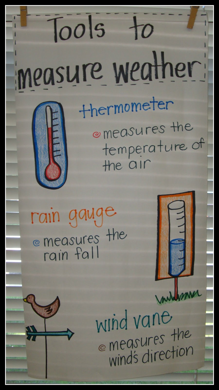 Science Measuring Instruments : Today in first grade october