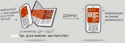 Пример использования QR-кода