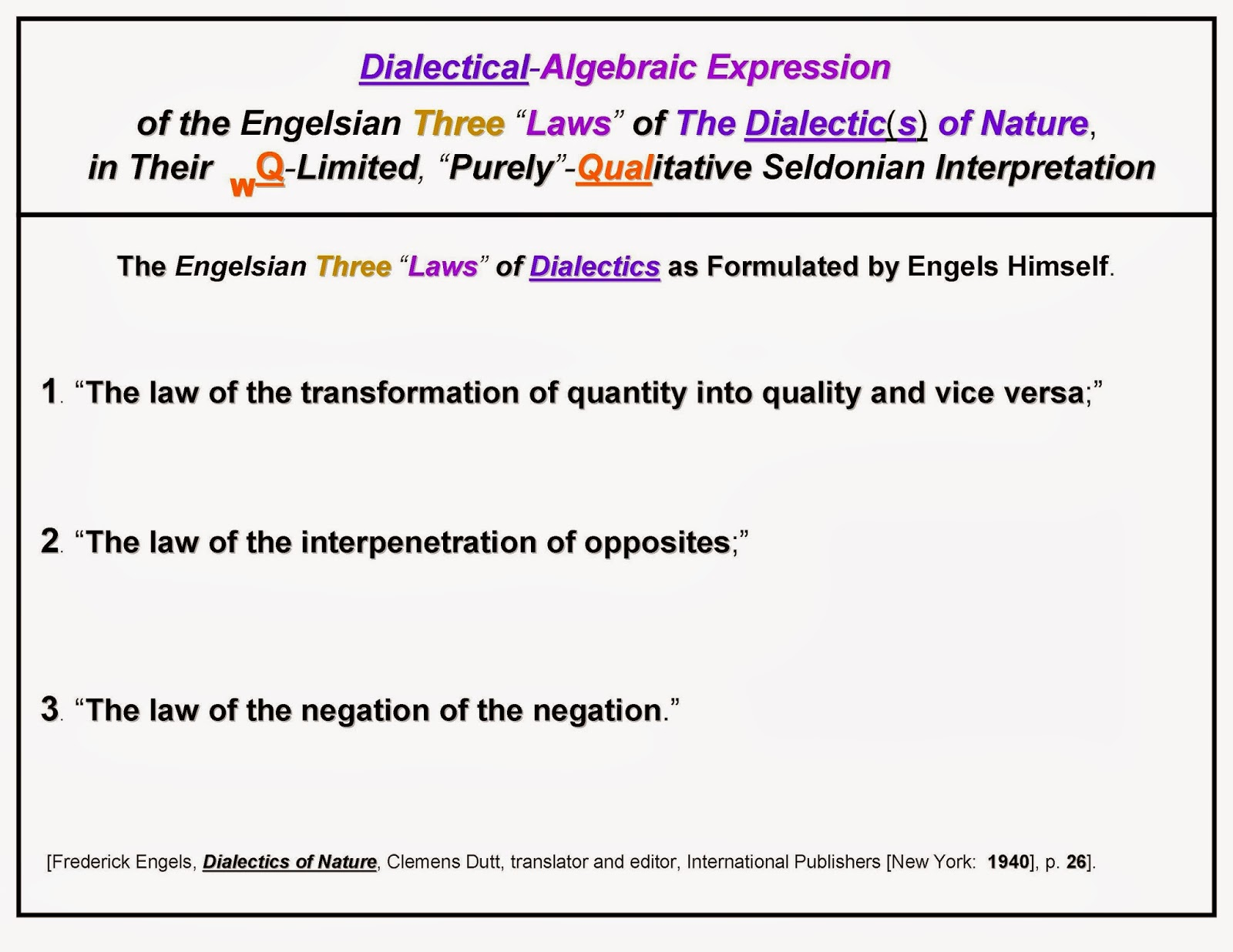 the law of negation