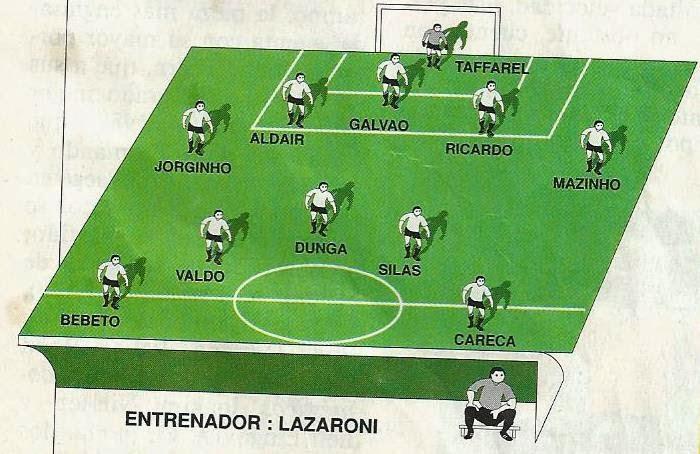 Esquema de Brasil en Italia 90