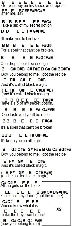 Flute Sheet Music Black Magic