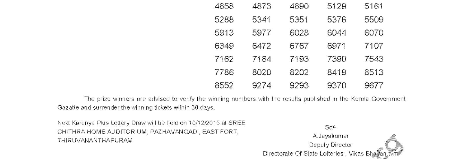 Karunya Plus Lottery KN 86 Result 03-12-2015