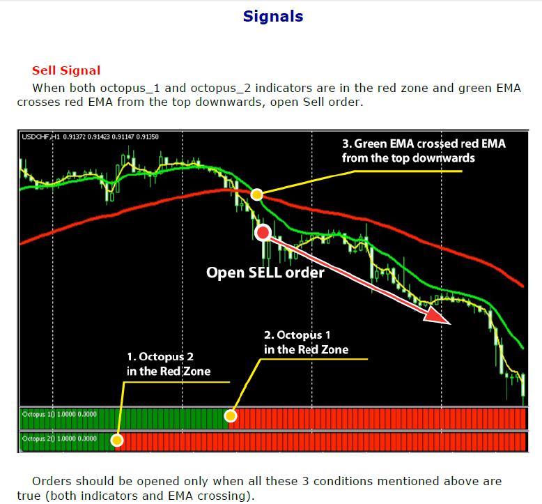 3 ema trading system
