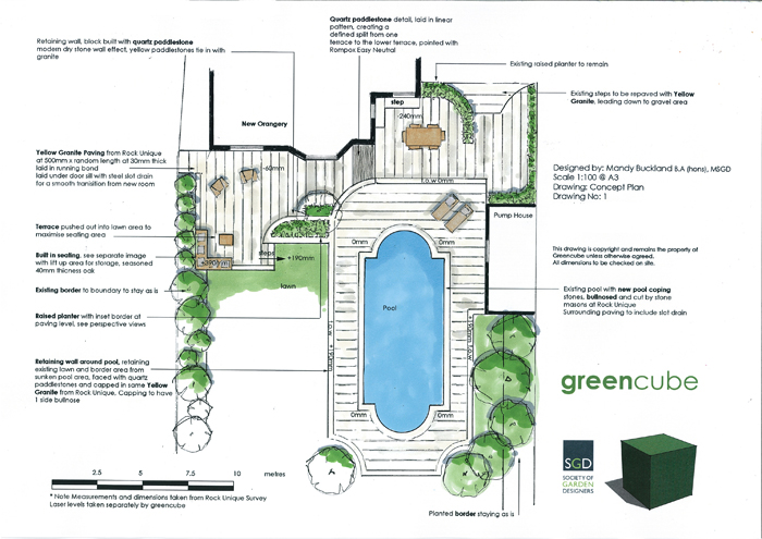 Greencube garden and landscape design uk garden design for Swimming pool design uk