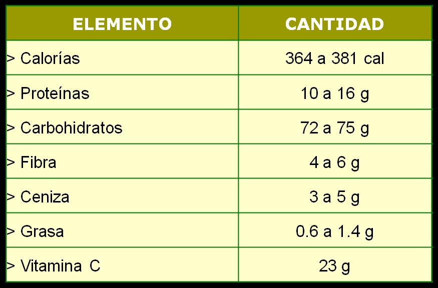 OLLUCO VALOR NUTRITIONAL EBOOK DOWNLOAD
