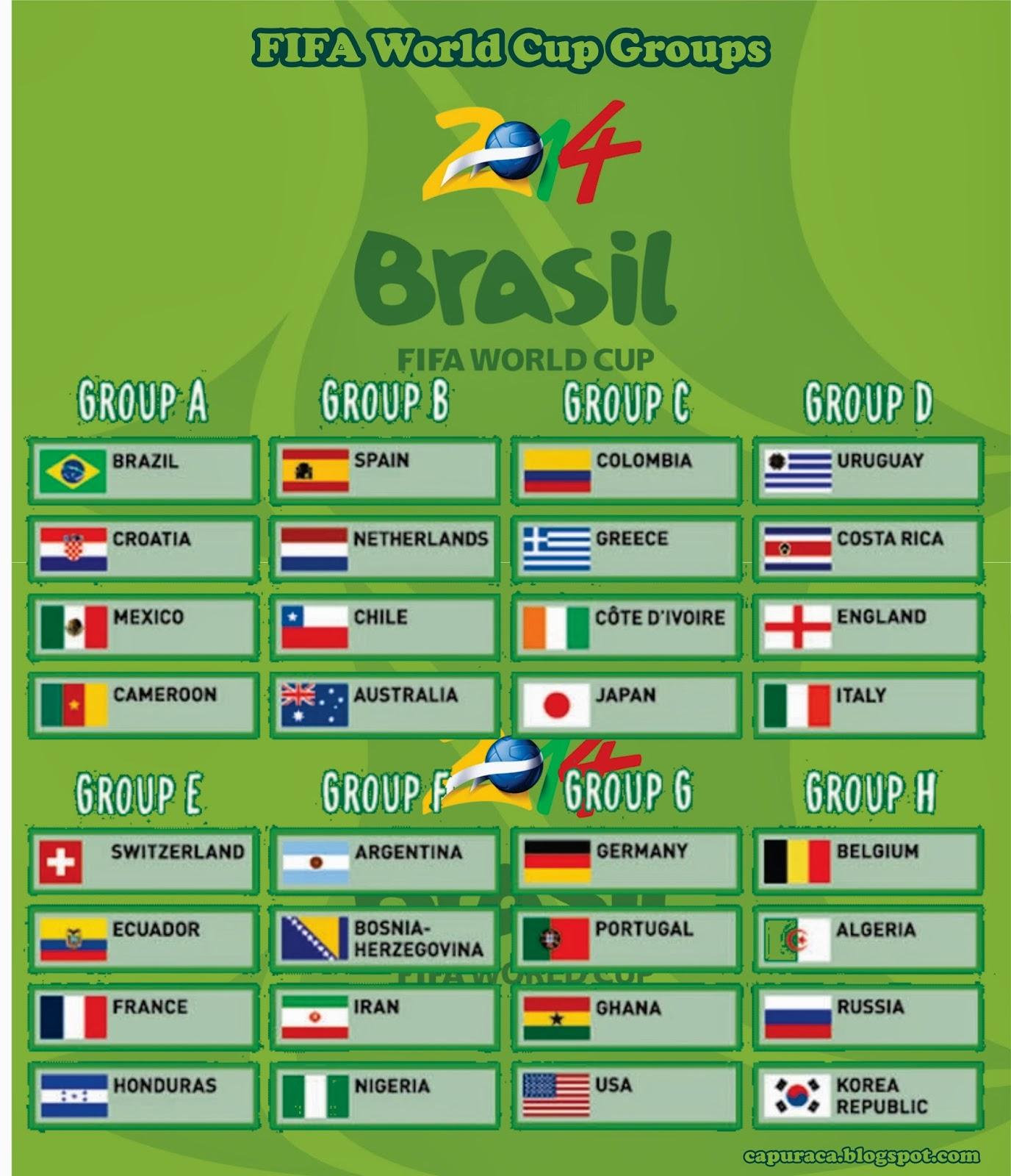 Berita Terkini (Malaysia): World Cup 2014
