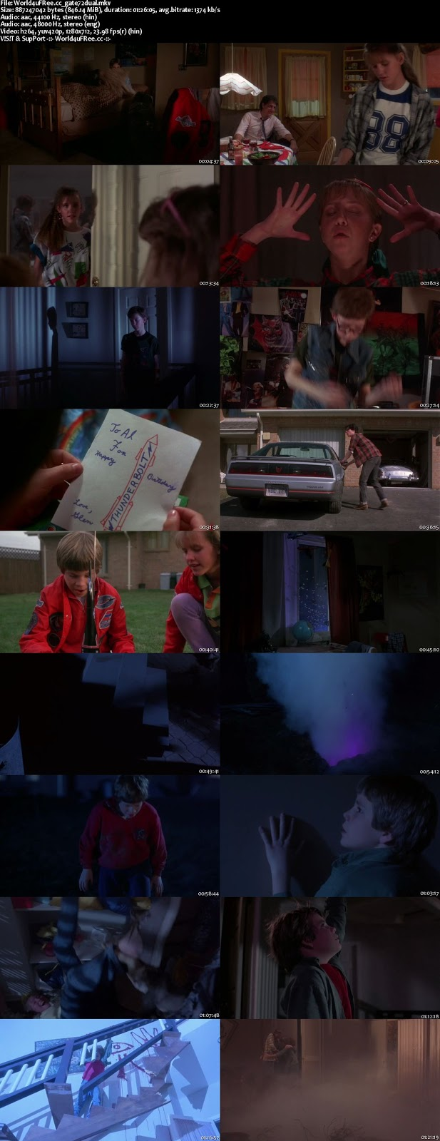 the gate 1987 dual audio 720p download