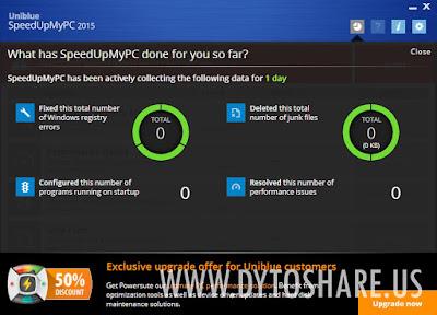 Uniblue SpeedUpMyPC 2015 6.0.11.1