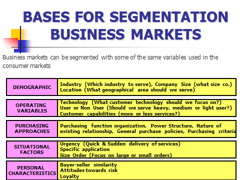 market segmentation criteria essay Market segmenting – essay sample  market segmenting is the process of dividing the market  markets can be divided depending on a number of wide-ranging criteria.