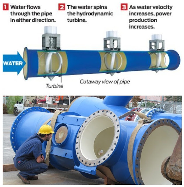how to generate electricity from water pdf