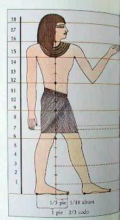 canon de las proporciones humanas egipcias. artes figurativas egipcias. egipto a tus pies. el arte egipcio. escultura egipcia