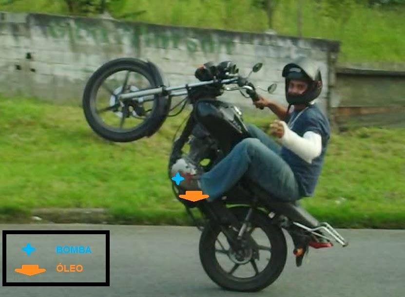 Adesivo De Bailarina ~ Minha Primeira Moto Empinar a moto estraga o motor?