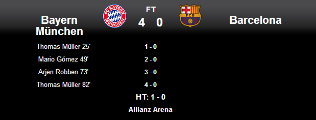 Bayern thrash Barcelona