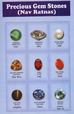 Precious Gem Stones (Nav Ratnas)