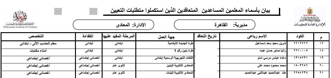 الاستعلام عن النتيجة النهائية لمسابقة وظائف وزارة التربيه والتعليم 2015 ومواعيد التعيين