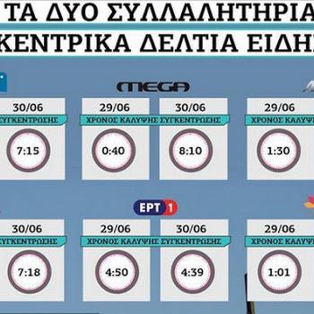 Τέσσερα ψέματα για τηλεοπτική κατανάλωση... [photo]
