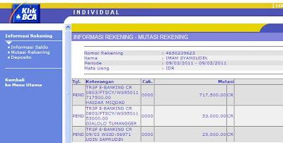 profit 9 maret 2011