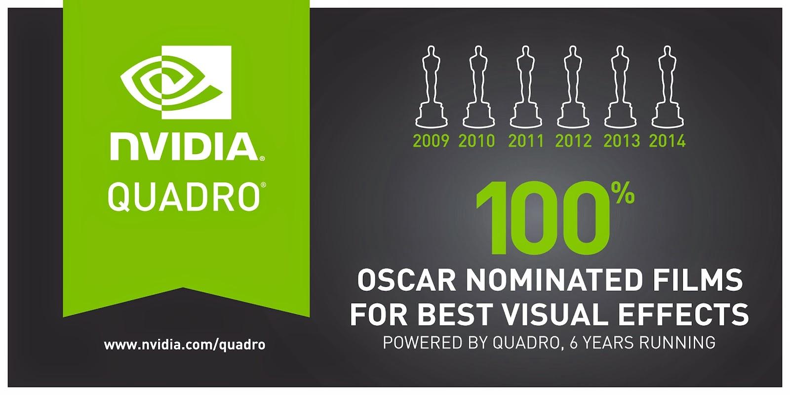 nVidia® Quadro® - Oscar de Efeitos Especiais