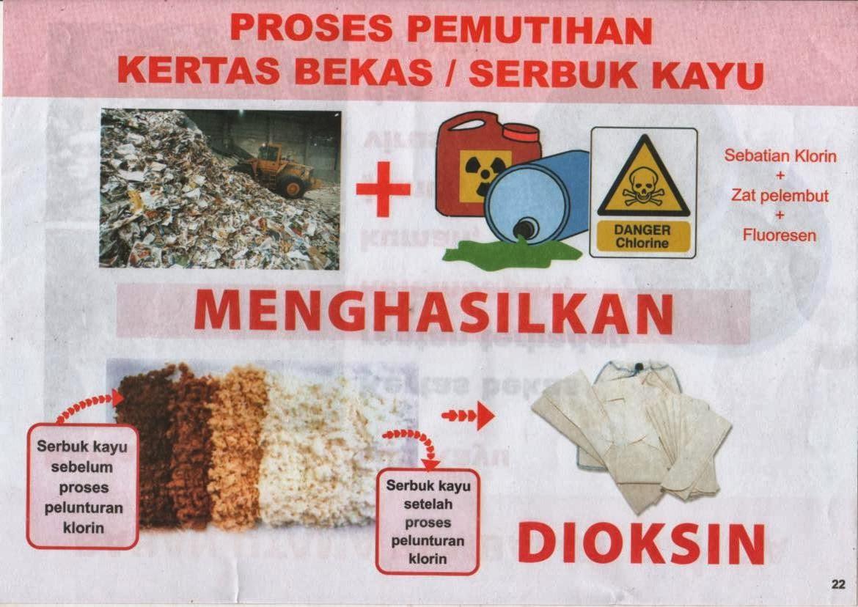Avail Bali Elok Indonesia Shopping Online Pantyliner Eceran Proses Pemutihan Kertas Bekas Dioxin