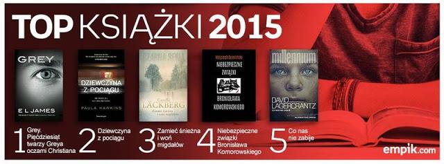 15 bestsellerów 2015 roku - kulturalne podsumowanie empik.com
