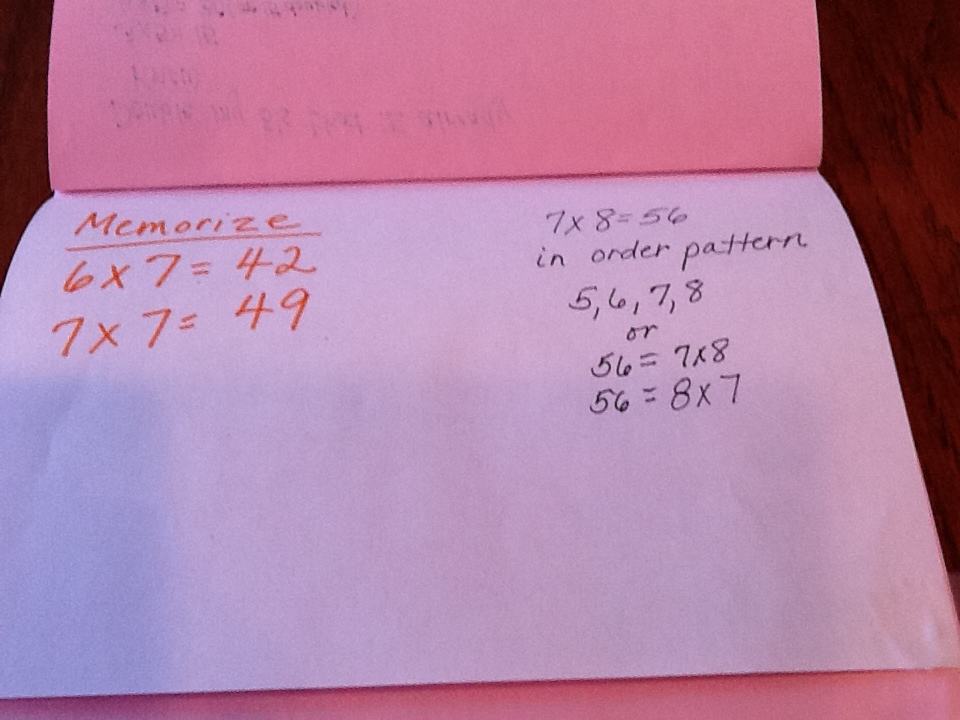 multiplication flip book template multiplication flip book