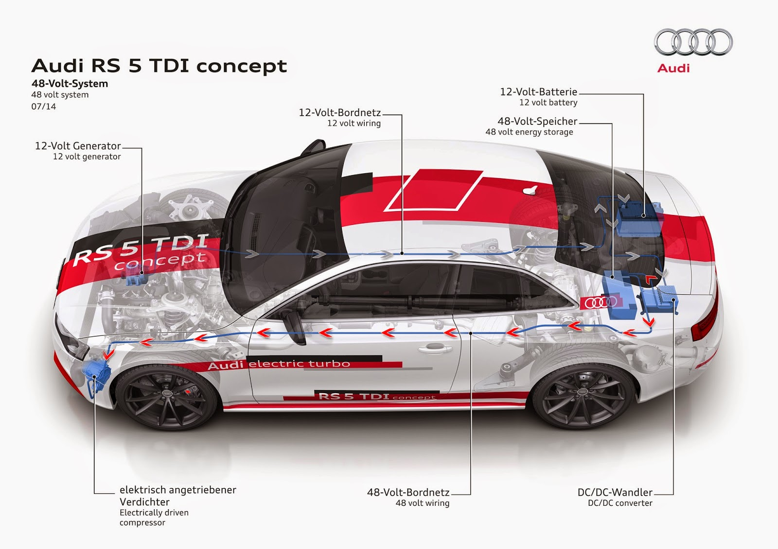 Audi to upgrade part of its vehicle electrical system from 12 to 48 ...