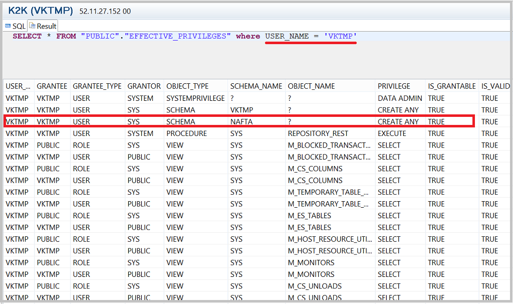 SAP HANA EFFECTIVE_PRIVILEGES View