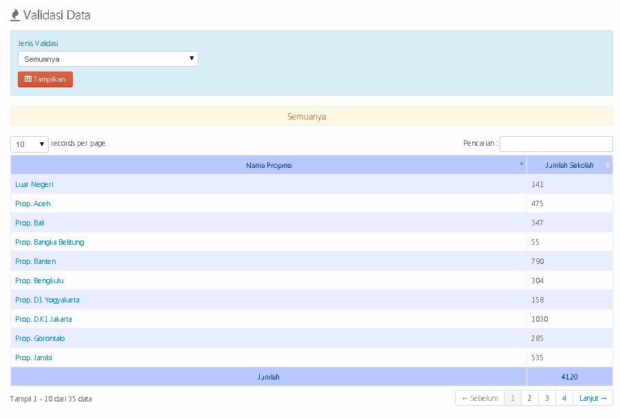 Daftar Sekolah Bermasalah Semester 2 Tahun 2015 Rahmad