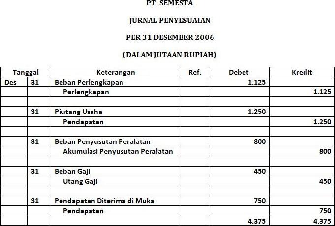 Contoh Jurnal Umum Akuntansi Syariah - Contoh U