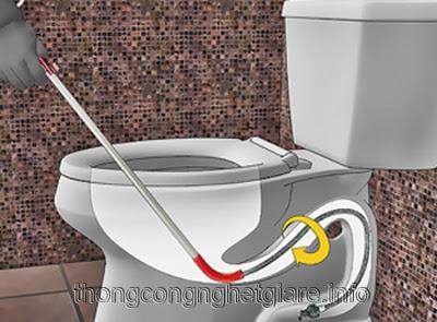 Giới thiệu những dụng cụ thông nghẹt toilet, bồn cầu