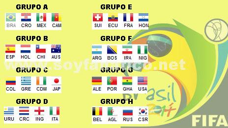 Grupos del Mundial de Brasil 2014