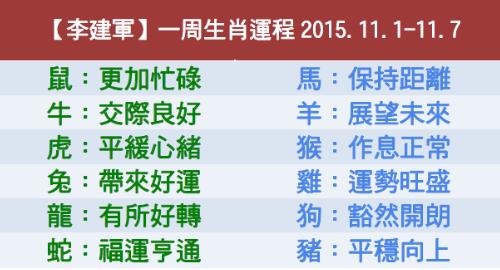 【李建軍】一周生肖運程2015.11.1-11.7