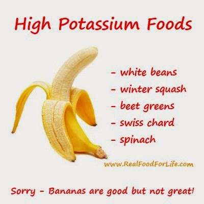 Rudy and denise nausea solved low potassium nausea solved low potassium forumfinder Image collections