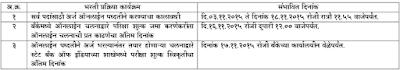 ZP Ratnagiri Bharti 2015 Apply online ratnagirizp.in