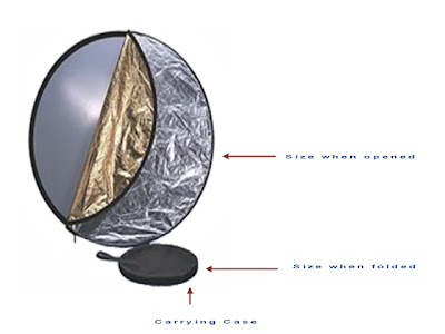 Circular Reflector Used in Photography